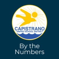 By the numbers: How CUSD has provided safe learning during COVID